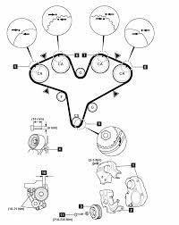 nissan altima timing belt 96 300zx models timing cover them to timing marks you lose power