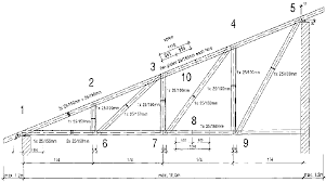 Wood Truss Design Software Free by Roof Truss Guide Design And Construction Of Standard Timber And