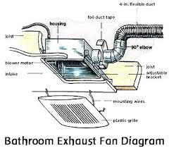 bathroom exhaust fan roof vent cap bathroom roof vent bathroom roof exhaust vent full image for venting