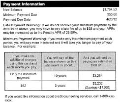 Sample Of Authorization Letter For Receiving Credit Card Appendix G To Part 1026 To 12 Cfr 1026 Eregulations