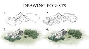Blank Fantasy Map Generator by How To Draw Forests Fantastic Maps
