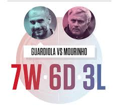 man united vs man city what you need to know about saturday u0027s derby