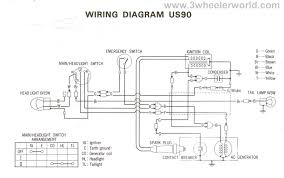 polaris sportsman wiring diagram with schematic images 5343