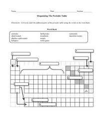 periodic table worksheet pdf periodic table worksheet pdf fresh periodic table periodic table