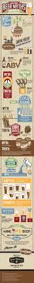 Homebrew Spreadsheet 137 Best Homebrew Images On Pinterest Craft Beer Brewing Beer