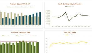 gap analysis template basic demand metric