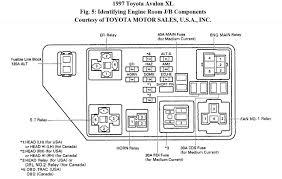 chelsea pto wiring schematic volvo window motor wiring diagram