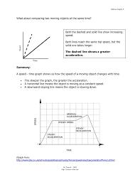 motion graphs summary