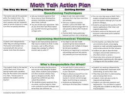 gradual release i do of responsibility lesson kindergarten math