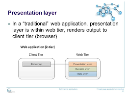 rich internet applications 7 single page application architecture