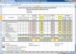 format absensi ujian aplikasi analisis kelulusan ujian sekolah sd mi format microsoft