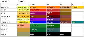 100 jotun paint color catalogue inspiring ideas colours
