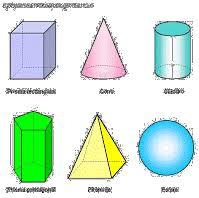 figuras geometricas todas a cuerpos y figuras geométricas triángulos y cuadriláteros