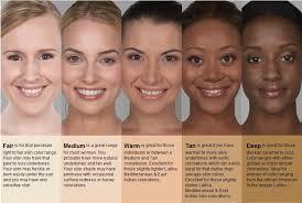 airbrush makeup for black skin luminess premium airbrush makeup system shade luminess