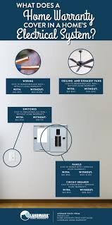 what does a home warranty cover in a home u0027s electrical system