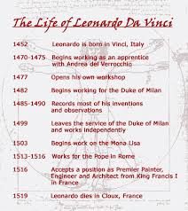 leonardo da vinci biography for elementary students 2015 know it all page 38