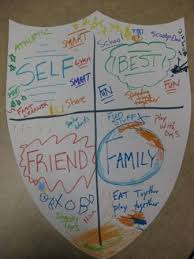 shields of strength sometimes children lose self esteem or find
