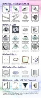 led lights catalogue k c technology services in vasant sarita