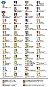 Awards And Decorations Army Us Army Awards And Medals By Tenue De Canada On Deviantart
