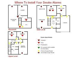 diagrams 960720 kitchen wire diagrams u2013 wiring diagram for