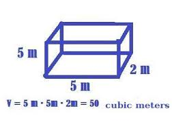 Meters To Feet Squared How To Calculate Cubic Meters 5 Steps Onehowto