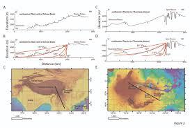 Tibetan Plateau Map Did The Lower Crust Flow On Mars