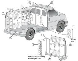 Nissan Nv200 Interior Dimensions Hvac Contractor Package U2013 Standard Wheelbase Save 150 Hvac