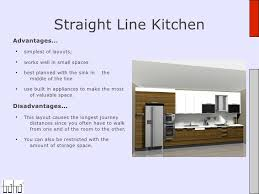 Design Your Home By Yourself Design Your Kitchen By Yourself