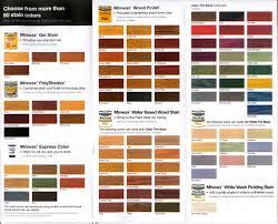 wood stains color guide now i am not sure what stain colors i