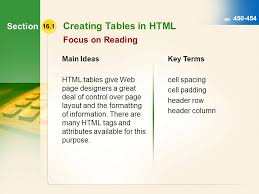 Html Table Formatting 16 Html Tables And Frames Section 16 1 Create A Basic Table Using