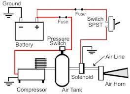 car air horn wiring diagram agnitum me