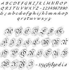 imagenes goticas letras letras para tattoo góticas letras para tatuajes