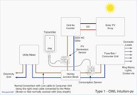 solar pv wiring diagram uk solar panel wiring diagram u2022 wiring