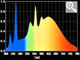 how to set white balance with a handheld color temperature meter