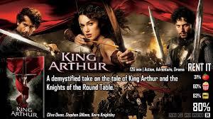 king arthur 2004 dave examines movies