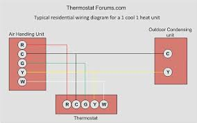honeywell 2 wire thermostat wiring stunning and diagram carlplant