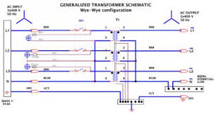 three phase transformers gamatronic