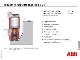 vacuum circuit breaker high duty vd4 ppt video online download