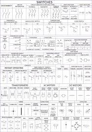 godown wiring wikipedia wiring diagram shrutiradio