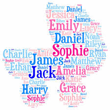 middle names ranking of popular given names familytree