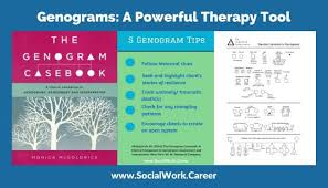 genograms a powerful therapy tool socialwork career