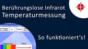 webcast zur funktionsweise berührungsloser infrarot