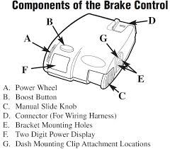 voyager trailer brake controller wiring diagram efcaviation com