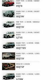 toyota land cruiser 70 series line up auto land cruiser 70