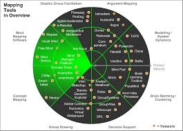 mapping tools let s focus export mapping tools radar visual literacy pos