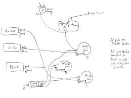 riviera p93 circuit wiring u2013 planet z