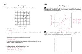 The Ideal And Combined Gas Laws Worksheet Answers Unit 1 Matter And Energy