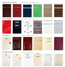 Kitchen Cabinet Door Materials Custom Kitchen Furniture Kitchen Cabinets Door Manufacturer China