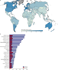 global cancer patterns causes and prevention the lancet