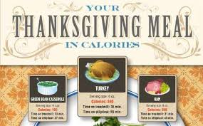 gluttonous health guides thanksgiving fitness tips